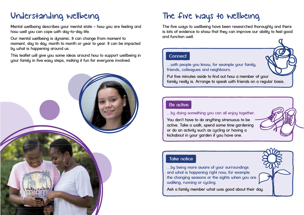 Supporting your familys wellbeing1024 2