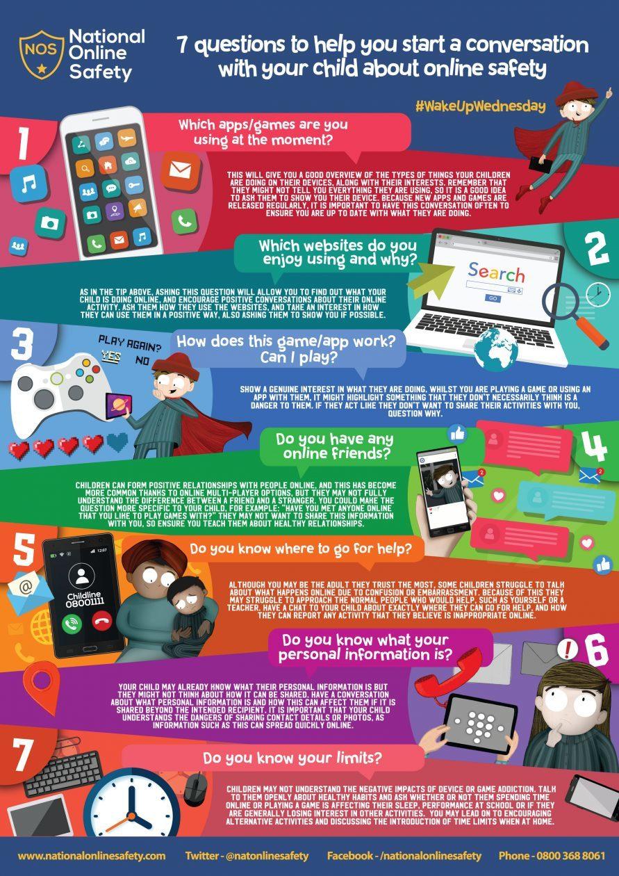 Conversation starters for internet safety